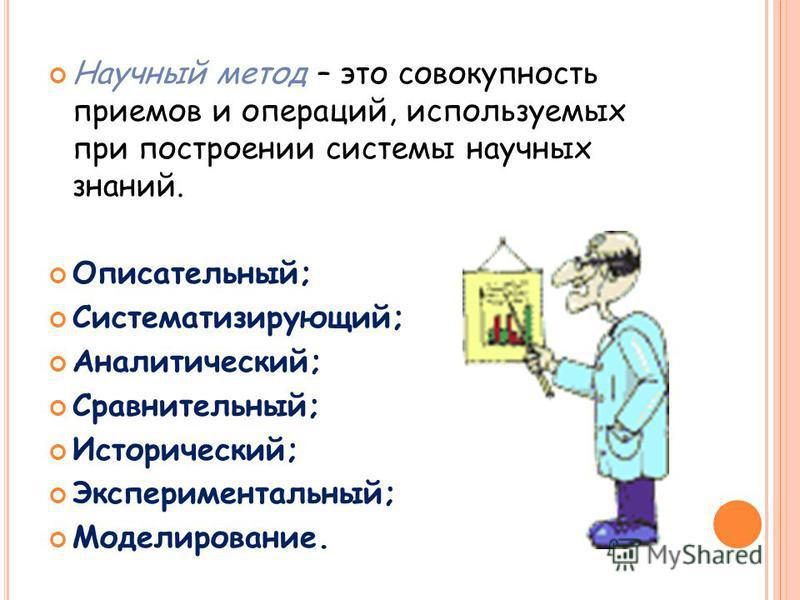 Научный метод – это совокупность приемов и операций, используемых при построении системы научных знаний. Описательный; Систематизирующий; Аналитический; Сравнительный; Исторический; Экспериментальный; Моделирование.
