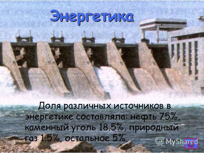 Доля различных источников в энергетике составляла: нефть 75%, каменный уголь 18.5%, природный газ 1.5%, остальное 5%.