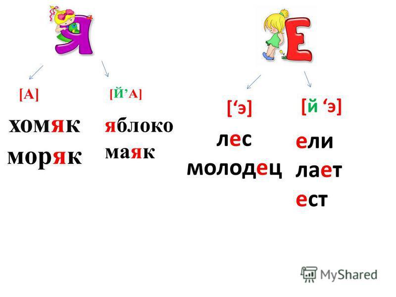 Тема урока Строчная буква ё. Учебные задачи урока Узнать, какие Научиться писать звуки обозначает буква Ё. слоги и слова с с буквой ё.