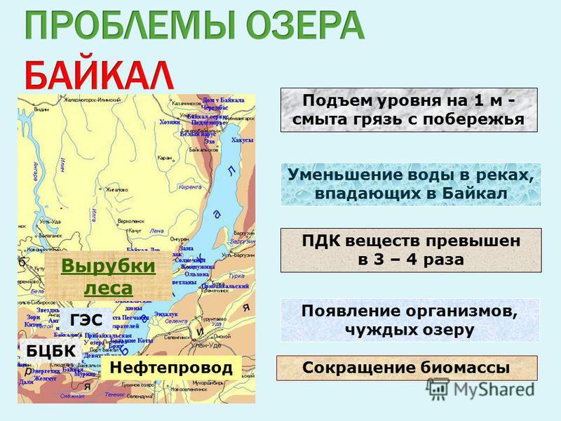 Подъем уровня на 1 м - смыта грязь с побережья Уменьшение воды в реках, впадающих в Байкал ПДК веществ превышен в 3 – 4 раза Появление организмов, чуждых озеру Сокращение биомассы Вырубки леса БЦБК Нефтепровод ГЭС
