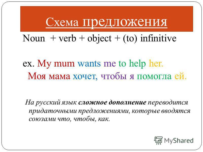 Схема предложения Noun + verb + object + (to) infinitive ex. My mum wants me to help her. Моя мама хочет, чтобы я помогла ей. На русский язык сложное дополнение переводится придаточными предложениями, которые вводятся союзами что, чтобы, как.