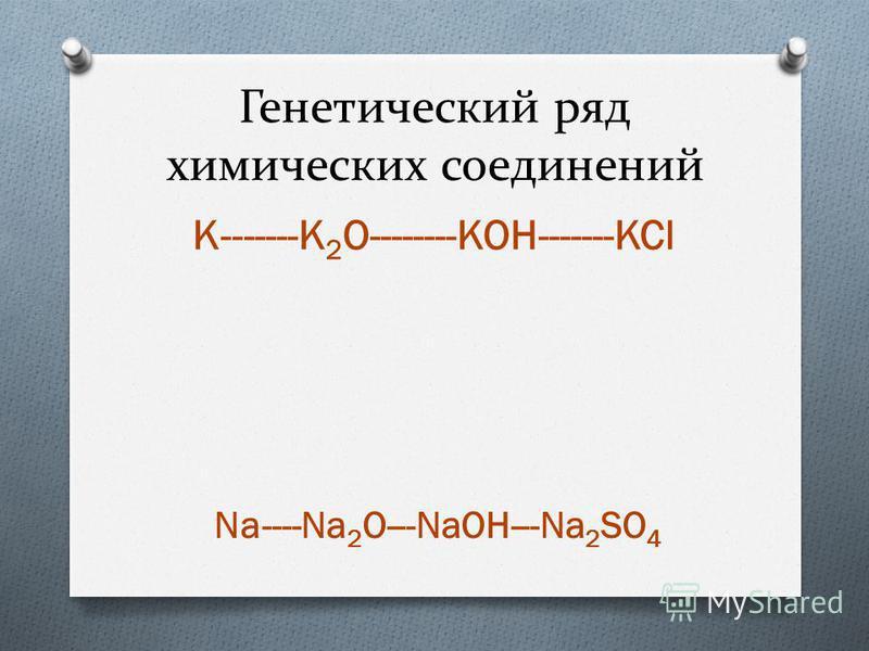 Генетический ряд химических соединений K-------K 2 O--------KOH-------KCl Na----Na 2 O---NaOH---Na 2 SO 4