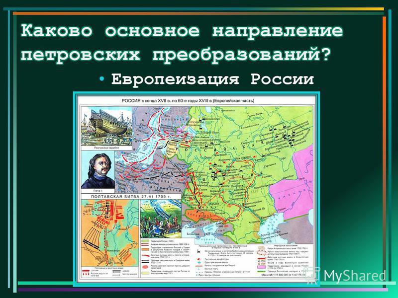 Европеизация России