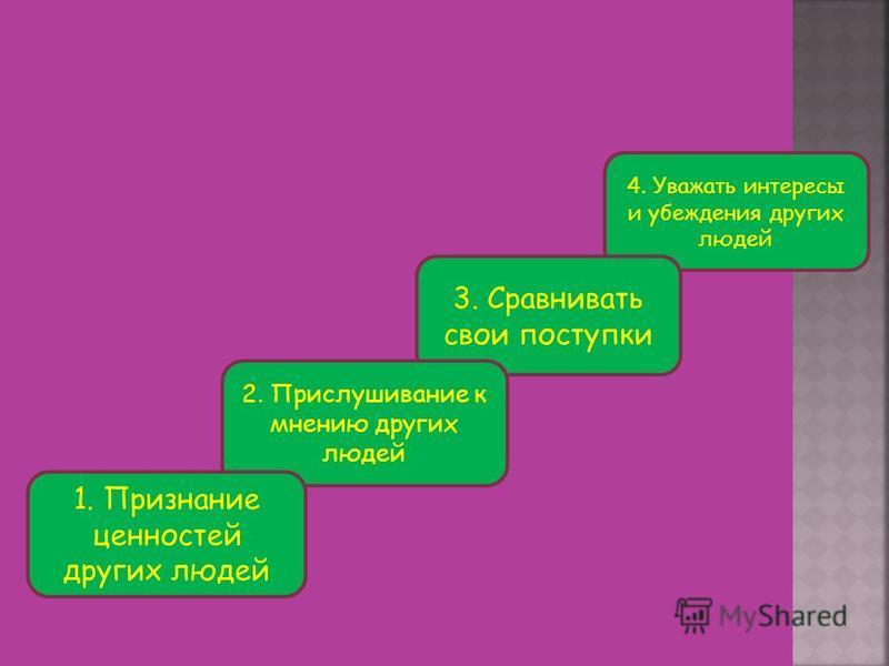 4. Уважать интересы и убеждения других людей 3. Сравнивать свои поступки 2. Прислушивание к мнению других людей 1. Признание ценностей других людей