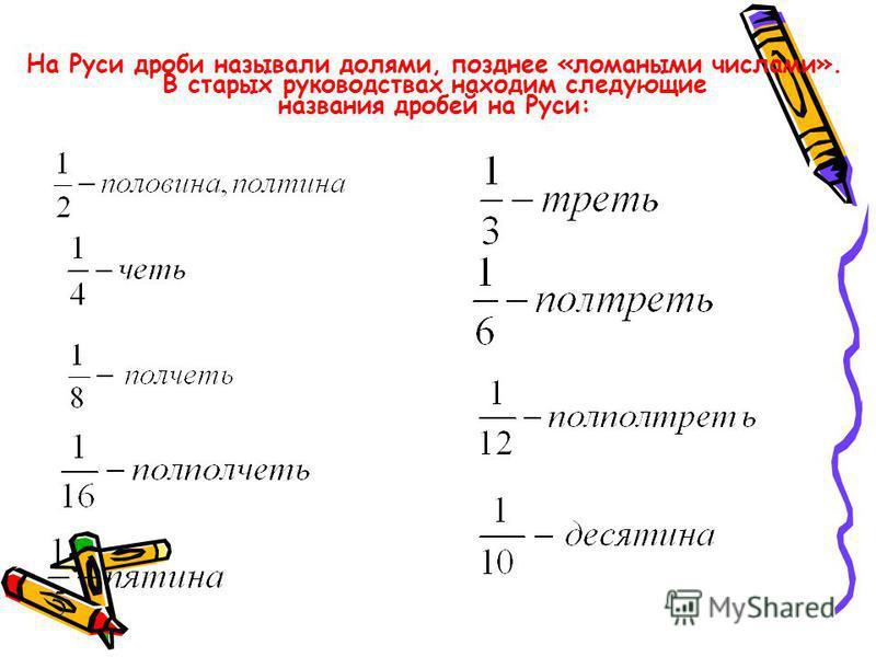 На Руси дроби называли долями, позднее «ломаными числами». В старых руководствах находим следующие названия дробей на Руси:
