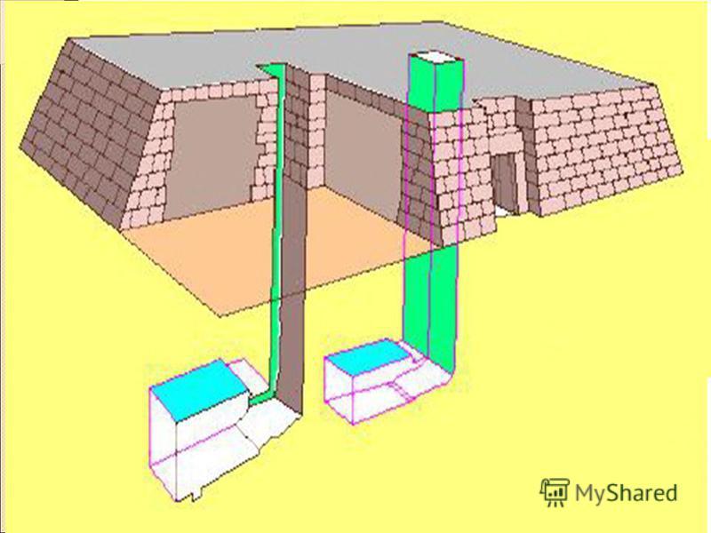 Мастаба Мастаба ( араб. скамья ) гробницы в Древнем Египте периодов Раннего и Древнего царств, имеют форму усечённой пирамиды с подземной погребальной камерой и несколькими помещениями внутри, стены которых покрывались рельефами и росписями. гробницы