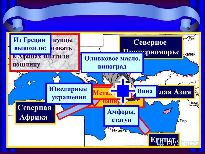 Правители города и судьи. Совет знати Народ, в управлении не участвовал. Обладала всей властью Организация власти в Афинах.
