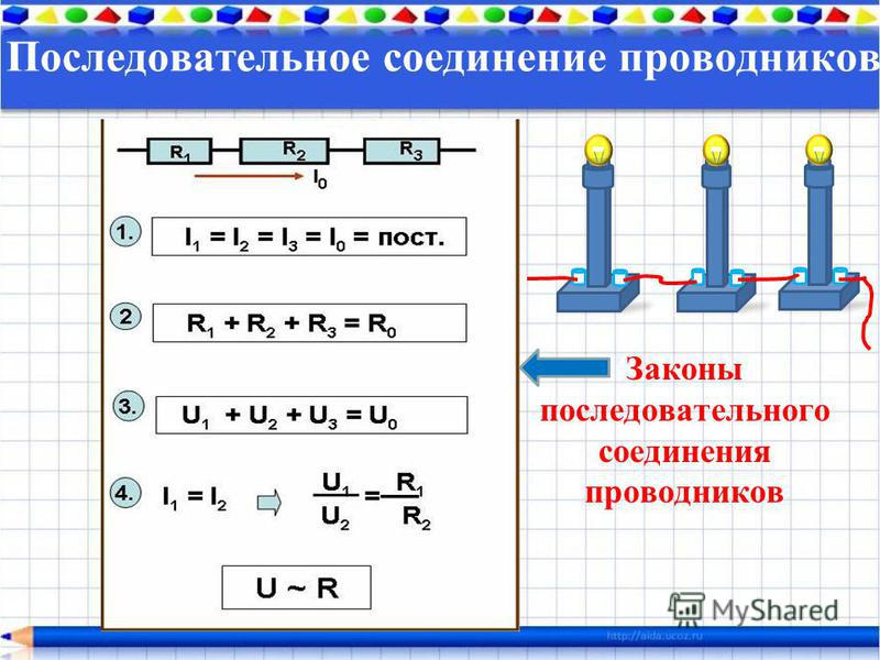 Законы последовательного соединения проводников Последовательное соединение проводников
