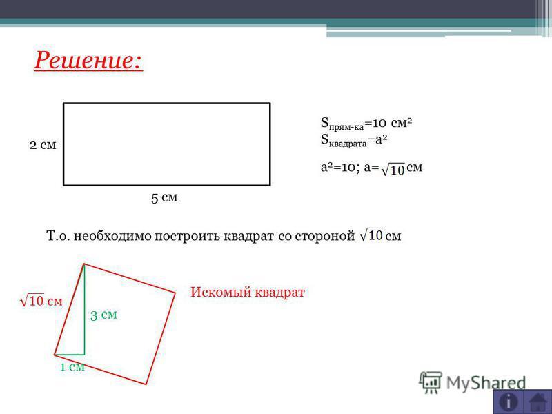 2 см 5 см Решение: S прям-ка =10 см 2 S квадрата =a 2 a 2 =10; a= см Т.о. необходимо построить квадрат со стороной см 1 см 3 см Искомый квадрат