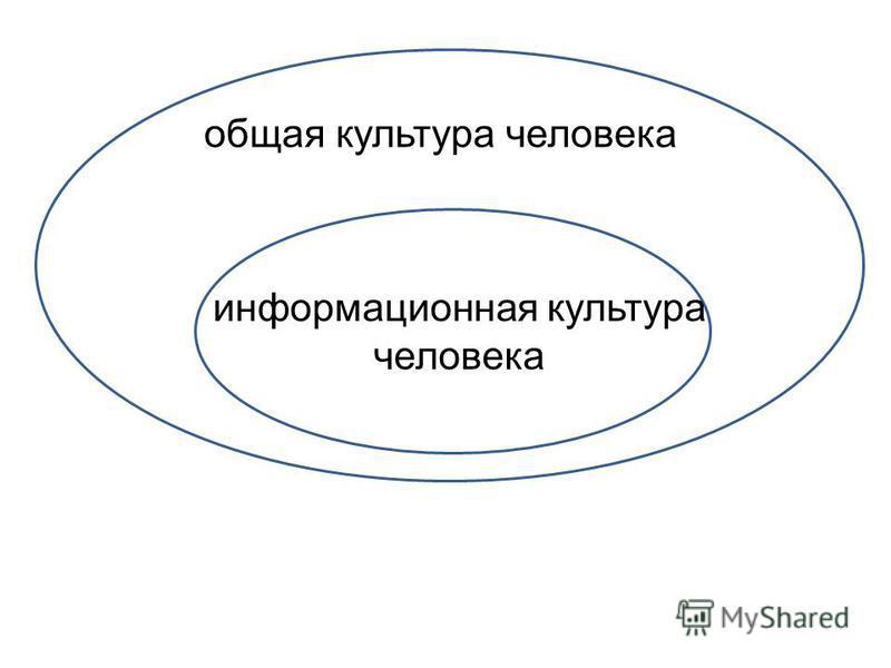 общая культура человека информационная культура человека