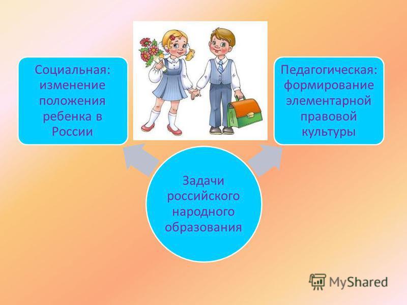 Задачи российского народного образования Социальная: изменение положения ребенка в России Педагогическая: формирование элементарной правовой культуры