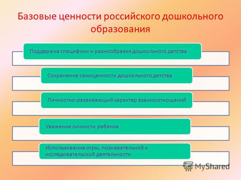 Базовые ценности российского дошкольного образования Поддержка специфики и разнообразия дошкольного детства Сохранение самоценности дошкольного детства Личностно-развивающий характер взаимоотношений Уважение личности ребенка Использование игры, позна