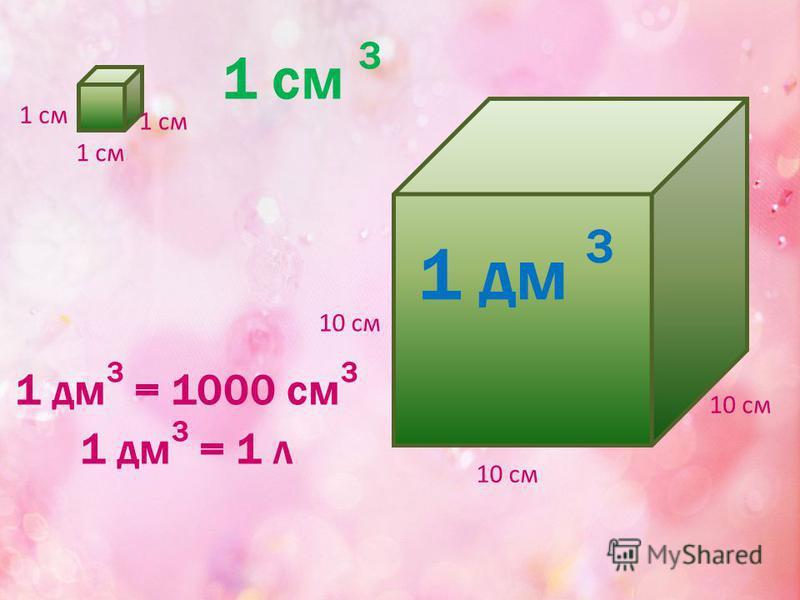1 дм 3 = 1000 см 3 1 дм 3 = 1 л 1 см 3 1 см 10 см 1 дм 3