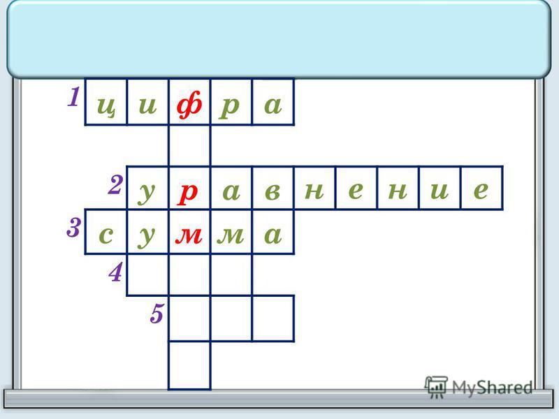 1 цифра 2 уравнение 3 сумма 4 5