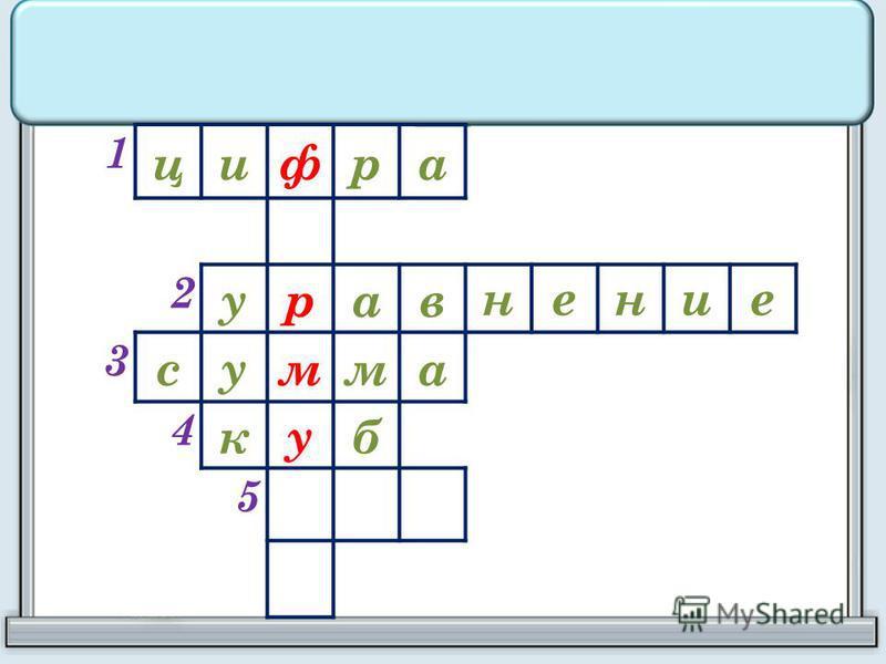 1 цифра 2 уравнение 3 сумма 4 куб 5