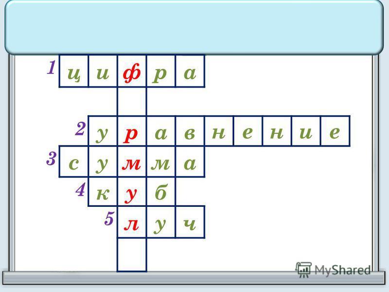 1 цифра 2 уравнение 3 сумма 4 куб 5 луч