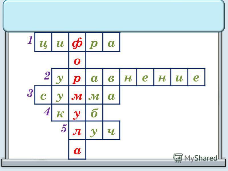 1 цифра о 2 уравнение 3 сумма 4 куб 5 луч а