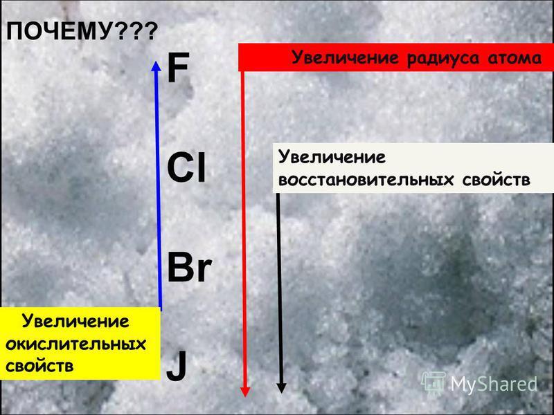 Увеличение восстановительных свойств Увеличение окислительных свойств Увеличение радиуса атома F Cl Br J ПОЧЕМУ???