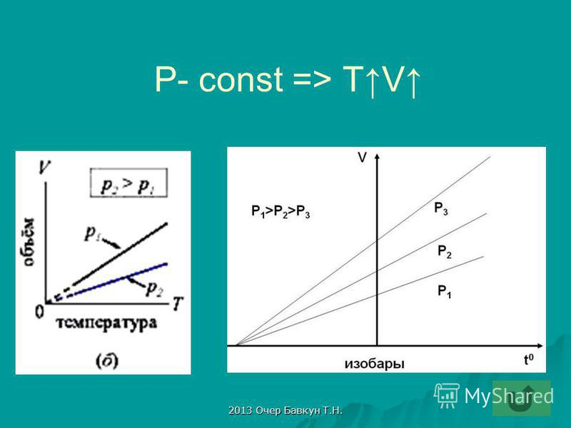 2013 Очер Бавкун Т.Н. P- const => TV