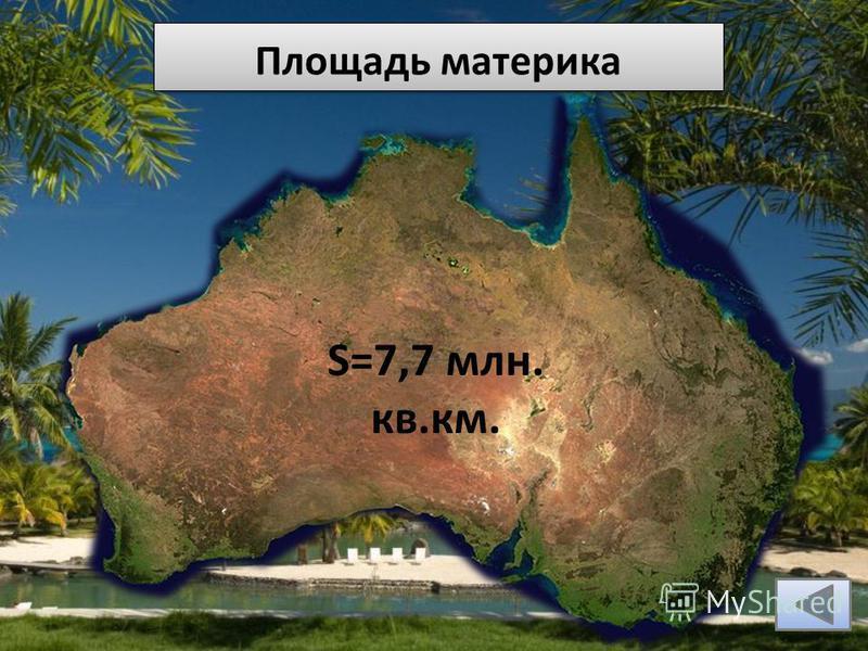 Площадь материка S=7,7 млн. кв.км.