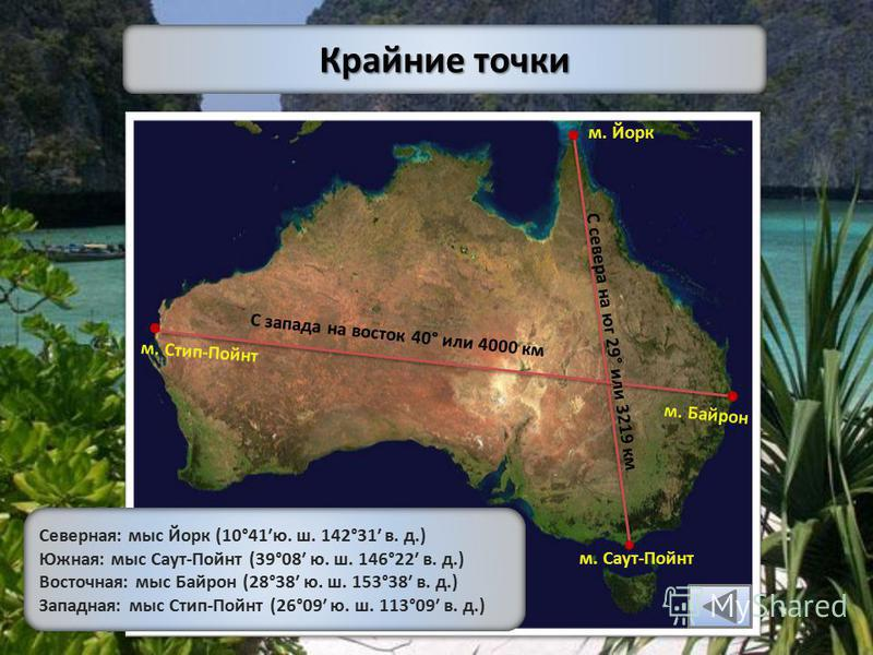 м. Саут-Пойнт м. Стип-Пойнт м. Йорк м. Байрон С запада на восток 40° или 4000 км С севера на юг 29° или 3219 км Северная: мыс Йорк (10°41 ю. ш. 142°31 в. д.) Южная: мыс Саут-Пойнт (39°08 ю. ш. 146°22 в. д.) Восточная: мыс Байрон (28°38 ю. ш. 153°38 в