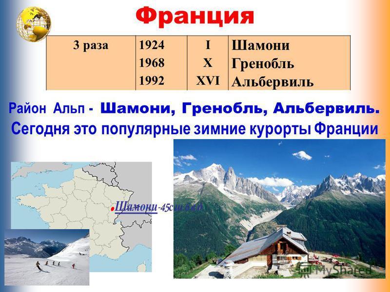 Франция 3 раза 1924 1968 1992 I X XVI Шамони Гренобль Альбервиль Район Альп - Шамони, Гренобль, Альбервиль. Сегодня это популярные зимние курорты Франции