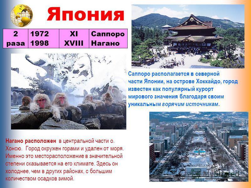 Япония 2 раза 1972 1998 XI XVIII Саппоро Нагано Саппоро располагается в северной части Японии, на острове Хоккайдо, город известен как популярный курорт мирового значения благодаря своим уникальным горячим источникам. Нагано расположен в центральной
