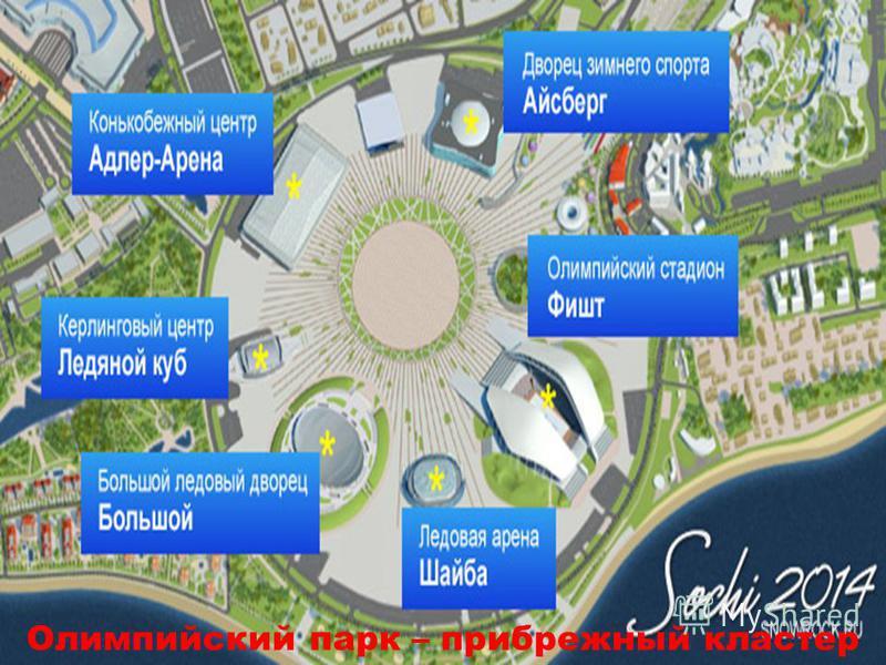 Олимпийский парк – прибрежный кластер