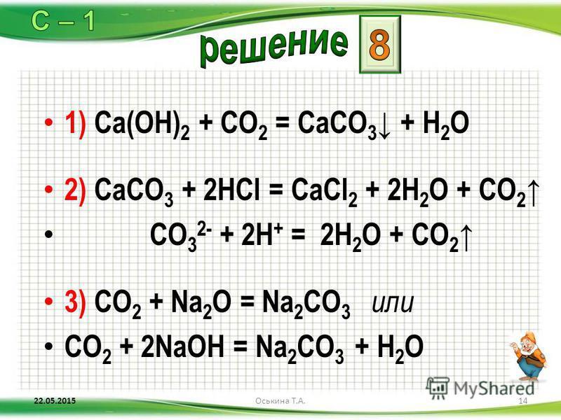 1) Ca(OH) 2 + CO 2 = CaCO 3 + H 2 O 2) CaCO 3 + 2HCl = CaCl 2 + 2H 2 O + CO 2 CO 3 2- + 2H + = 2H 2 O + CO 2 3) CO 2 + Na 2 O = Na 2 CO 3 или CO 2 + 2NaOH = Na 2 CO 3 + H 2 O 22.05.201514Оськина Т.А.
