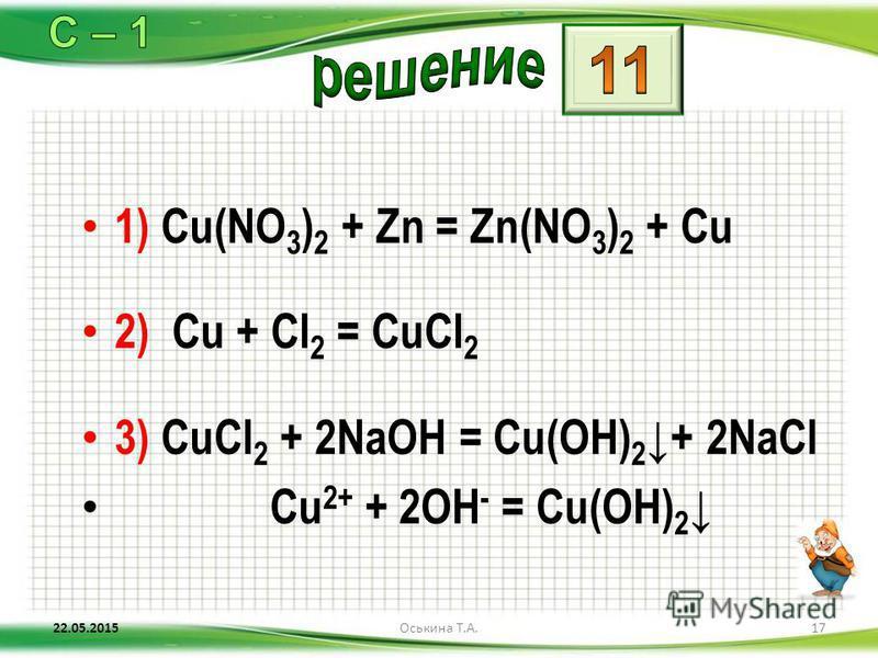 1) Cu(NО 3 ) 2 + Zn = Zn(NО 3 ) 2 + Сu 2) Сu + Сl 2 = СuСl 2 3) СuСl 2 + 2NaOH = Сu(ОН) 2 + 2NaCl Cu 2+ + 2OH - = Cu(OH) 2 22.05.201517Оськина Т.А.
