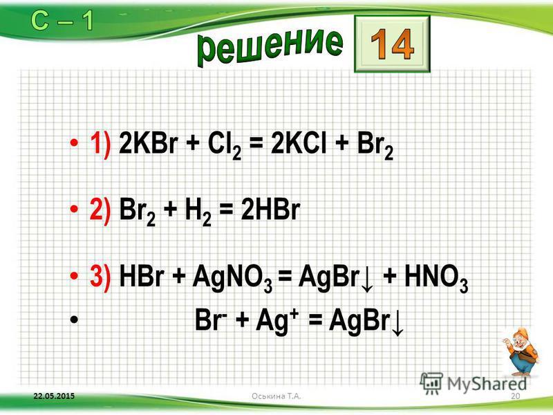 1) 2KBr + Cl 2 = 2KCl + Br 2 2) Br 2 + H 2 = 2HBr 3) HBr + AgNO 3 = AgBr + HNO 3 Br - + Ag + = AgBr 22.05.201520Оськина Т.А.