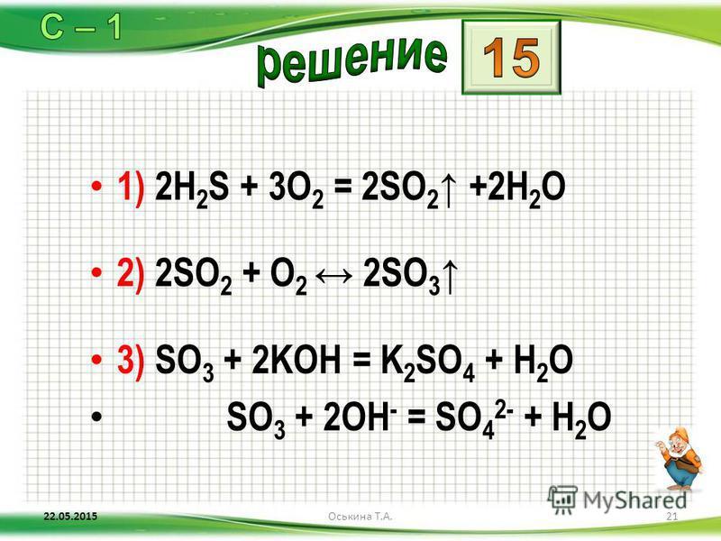 1) 2H 2 S + 3O 2 = 2SO 2 +2H 2 O 2) 2SO 2 + O 2 2SO 3 3) SO 3 + 2KOH = K 2 SO 4 + H 2 O SO 3 + 2OH - = SO 4 2- + H 2 O 22.05.201521Оськина Т.А.