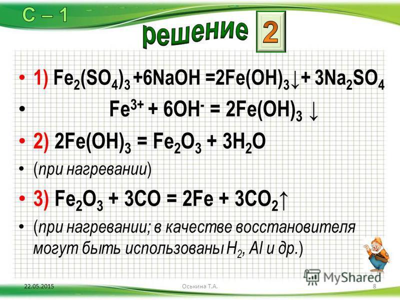 1) Fe 2 (SO 4 ) 3 +6NaOH =2Fe(OH) 3 + 3Na 2 SO 4 Fe 3+ + 6OH - = 2Fe(OH) 3 2) 2Fe(OH) 3 = Fe 2 O 3 + 3H 2 O ( при нагревании ) 3) Fe 2 O 3 + 3CO = 2Fe + 3CО 2 ( при нагревании; в качестве восстановителя могут быть использованы Н 2, Al и др. ) 22.05.2