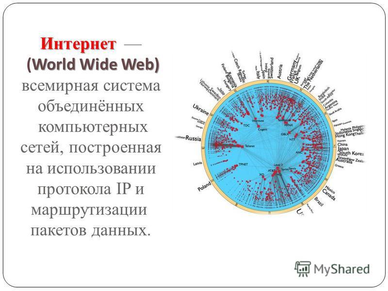 Интернет World Wide Web) Интернет (World Wide Web) всемирная система объединённых компьютерных сетей, построенная на использовании протокола IP и маршрутизации пакетов данных.