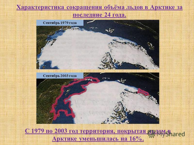 Характеристика сокращения объёма льдов в Арктике за последние 24 года. Сентябрь 1979 года Сентябрь 2003 года С 1979 по 2003 год территория, покрытая льдом в Арктике уменьшилась на 16%.