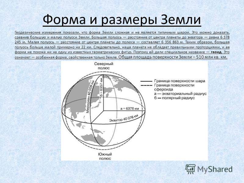 Форма и размеры Земли Геодезические измерения показали, что форма Земли сложная и не является типичным шаром. Это можно доказать, сравнив большую и малую полуоси Земли. Большая полуось расстояние от центра планеты до экватора равна 6 378 245 м. Малая