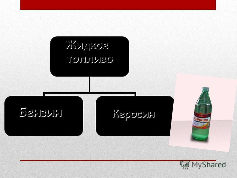 Жидкоетопливо Бензин Керосин