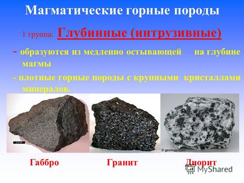 Магматические горные породы 1 группа: Глубинные (интрузивные) - образуются из медленно остывающей на глубине магмы - плотные горные породы с крупными кристаллами минералов. Габбро Гранит Диорит