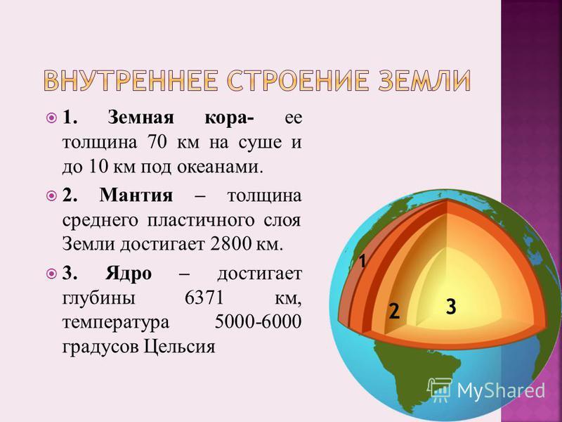 1. Земная кора- ее толщина 70 км на суше и до 10 км под океанами. 2. Мантия – толщина среднего пластичного слоя Земли достигает 2800 км. 3. Ядро – достигает глубины 6371 км, температура 5000-6000 градусов Цельсия 1 2 3