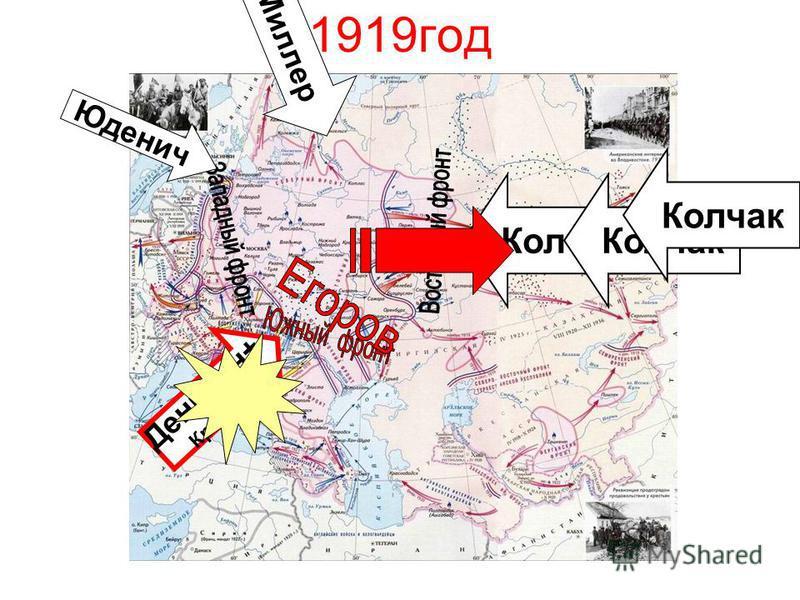 1919 год Колчак Миллер Юденич Деникин+ Краснов Колчак