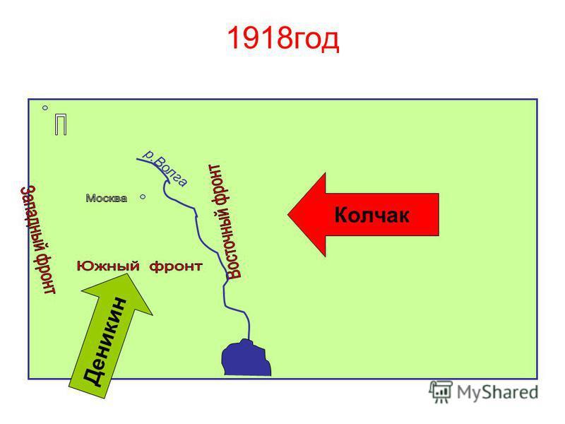 1918 год Деникин Колчак р.Волга
