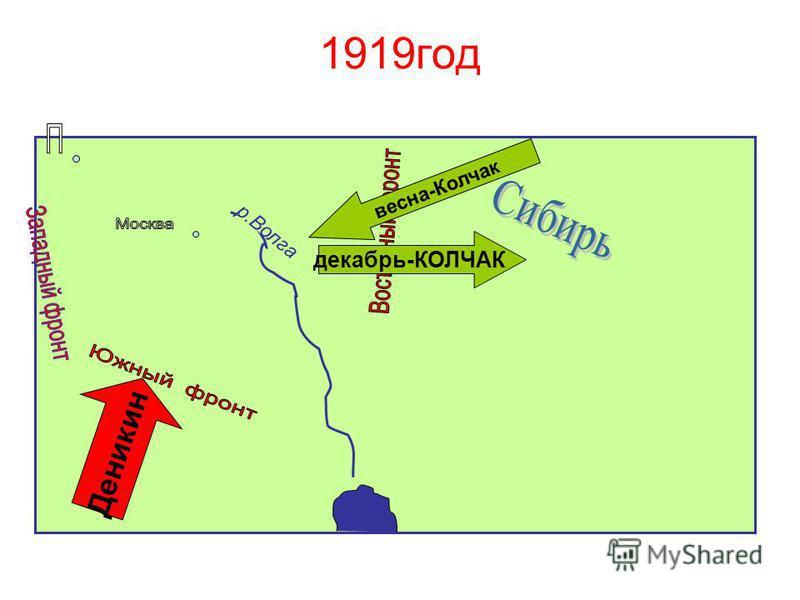 1919 год Деникин декабрь-КОЛЧАК весна-Колчак р.Волга