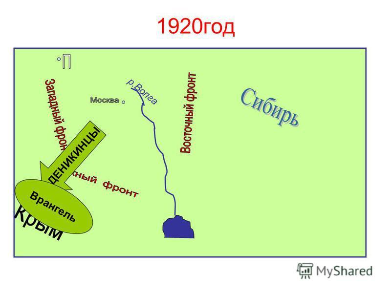 1920 год ДЕНИКИНЦЫ Врангель р.Волга