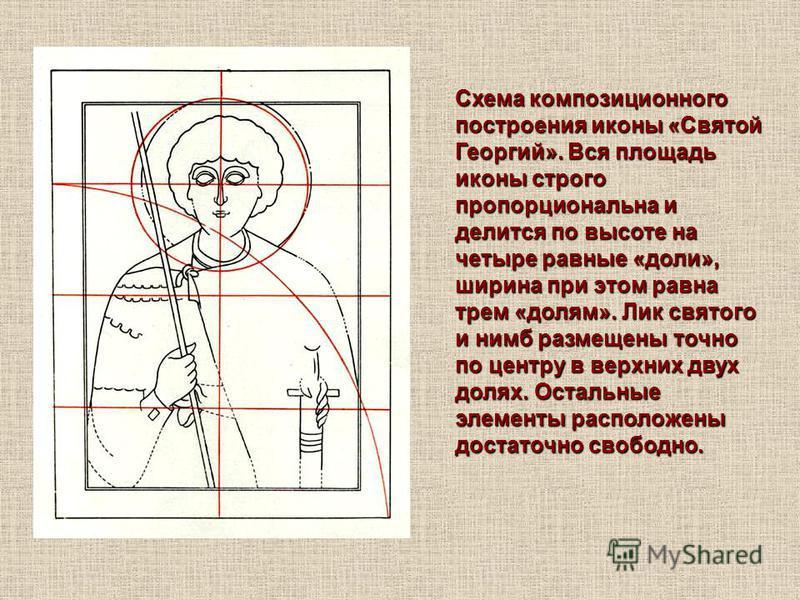 Схема композиционного построения иконы «Святой Георгий». Вся площадь иконы строго пропорциональна и делится по высоте на четыре равные «доли», ширина при этом равна трем «долям». Лик святого и нимб размещены точно по центру в верхних двух долях. Оста