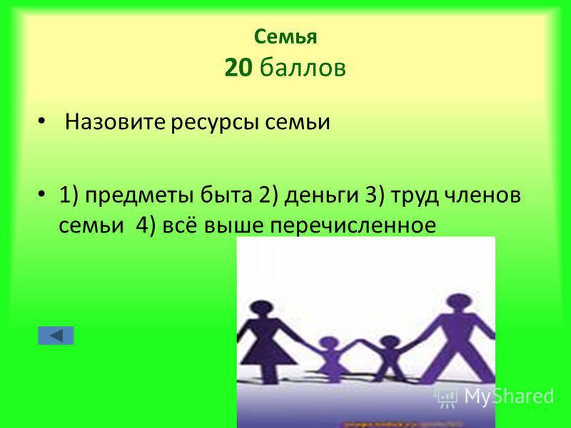 Семья 20 баллов Назовите ресурсы семьи 1) предметы быта 2) деньги 3) труд членов семьи 4) всё выше перечисленное