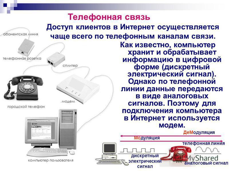 Телефонная связь Как известно, компьютер хранит и обрабатывает информацию в цифровой форме (дискретный электрический сигнал). Однако по телефонной линии данные передаются в виде аналоговых сигналов. Поэтому для подключения компьютера в Интернет испол