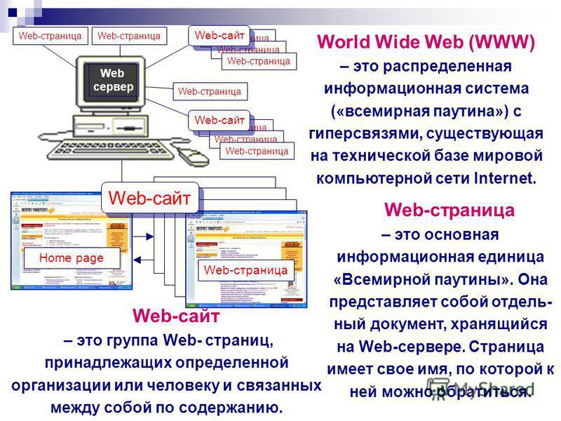 World Wide Web (WWW) – это распределенная информационная система («всемирная паутина») с гиперсвязями, существующая на технической базе мировой компьютерной сети Internet. Web-сайт – это группа Web- страниц, принадлежащих определенной организации или