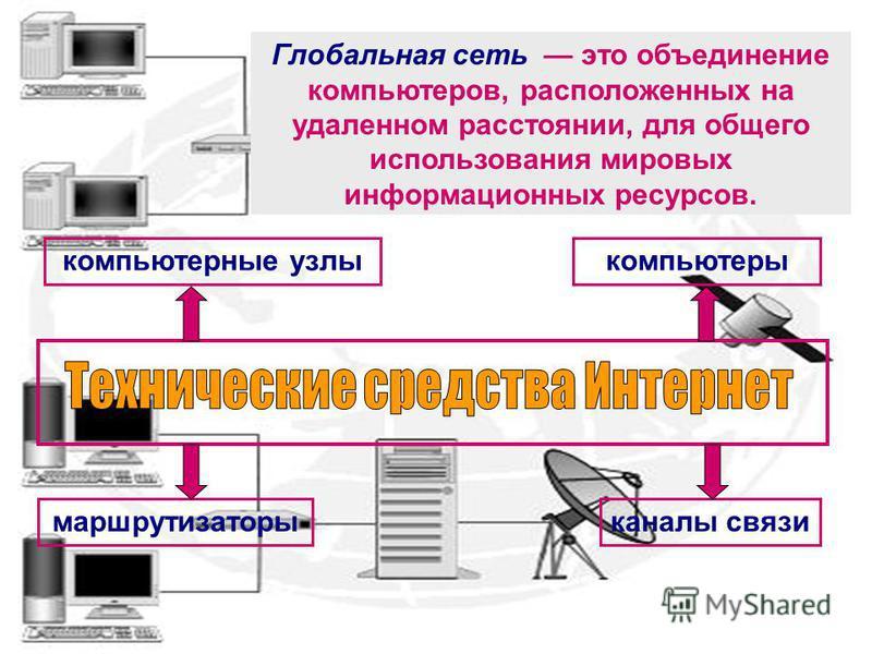 компьютерные узлы маршрутизаторы каналы связи компьютеры Глобальная сеть это объединение компьютеров, расположенных на удаленном расстоянии, для общего использования мировых информационных ресурсов.