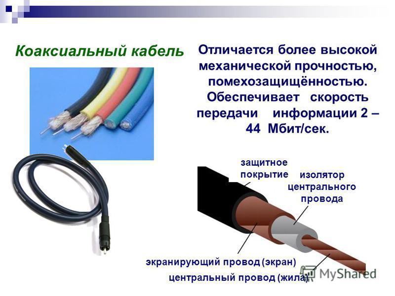 Коаксиальный кабель Отличается более высокой механической прочностью, помехозащищённостью. Обеспечивает скорость передачи информации 2 – 44 Мбит/сек. изолятор центрального провода центральный провод (жила) экранирующий провод (экран) защитное покрыти