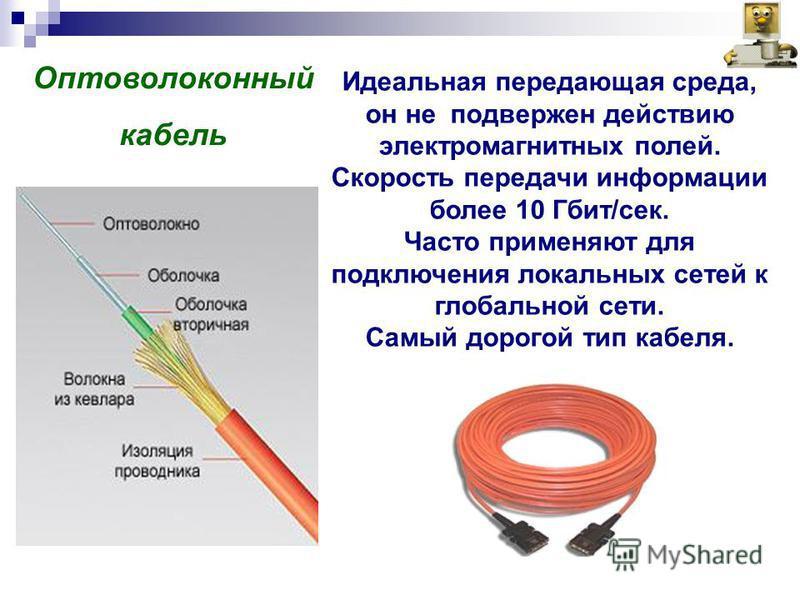 Оптоволоконный кабель Идеальная передающая среда, он не подвержен действию электромагнитных полей. Скорость передачи информации более 10 Гбит/сек. Часто применяют для подключения локальных сетей к глобальной сети. Самый дорогой тип кабеля.
